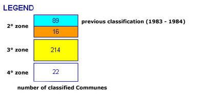 Legend - Seismic classification EN