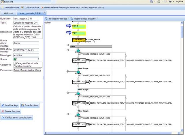Figura 6. Interfaccia di editing del motore XWE