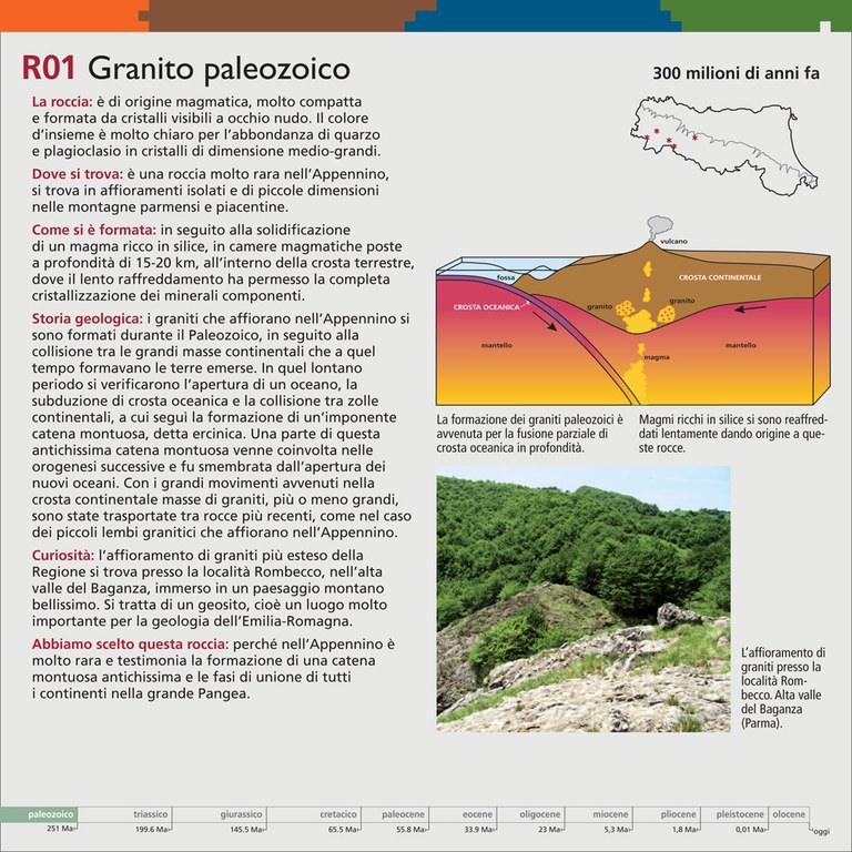 1. Granito paleozoico