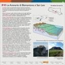 10. Le Arenarie di Bismantova e San Leo