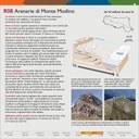 8. Arenarie di Monte Modino