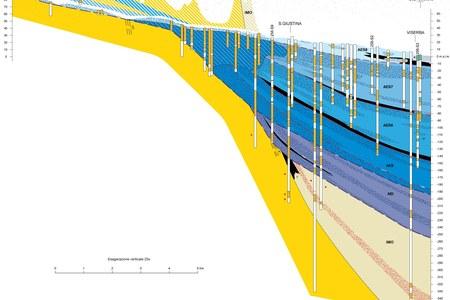 Idrogeologia della pianura