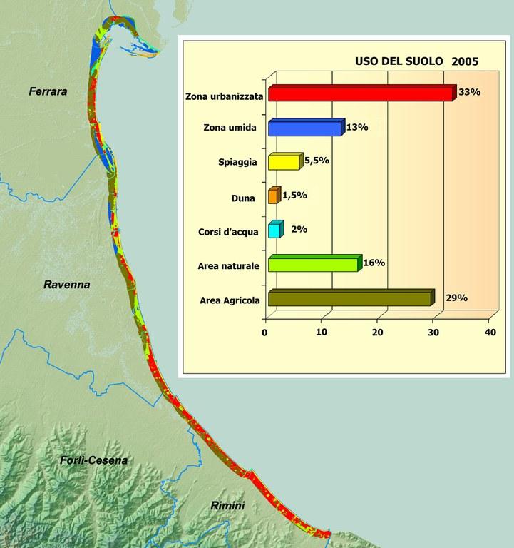 Carta dell'uso del suolo della fascia costiera, prodotta sulla base della foto interpretazione alla scala 1:10000