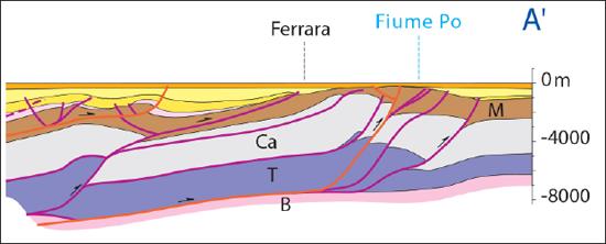 Figura4 – Dettaglio della sezione di Figura2