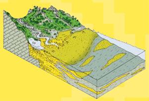 Modello geologico depositi pliocenici
