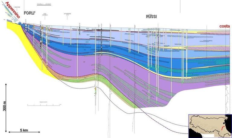 Sezioni geologiche e idrostratigrafiche consentono di sintetizzare l'insieme dei dati di sottosuolo