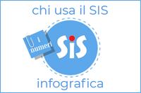 I numeri che illustrano l'utilizzo del SIS