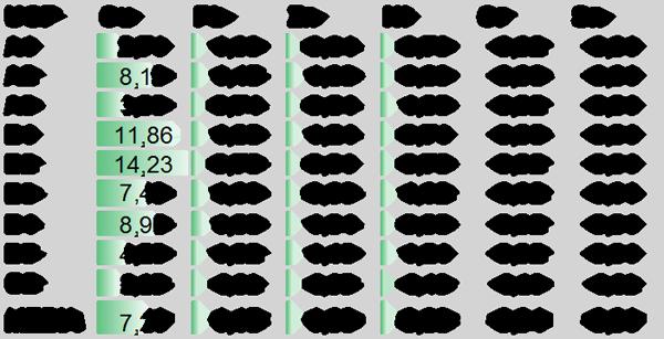 Tabella 1. Valori medi di contenuto in DTPA nelle UGF. La media di tali valori viene assunta come graduatoria tra i metalli in termini di mobilità