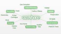 ozoshare