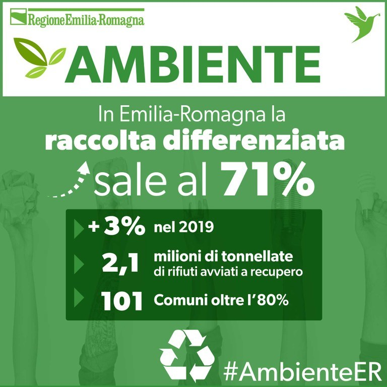 La raccolta differenziata in Emilia-Romagna: i dati 2019 (1/2)