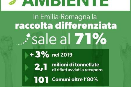 La raccolta differenziata in Emilia-Romagna: i dati 2019 (1/2)