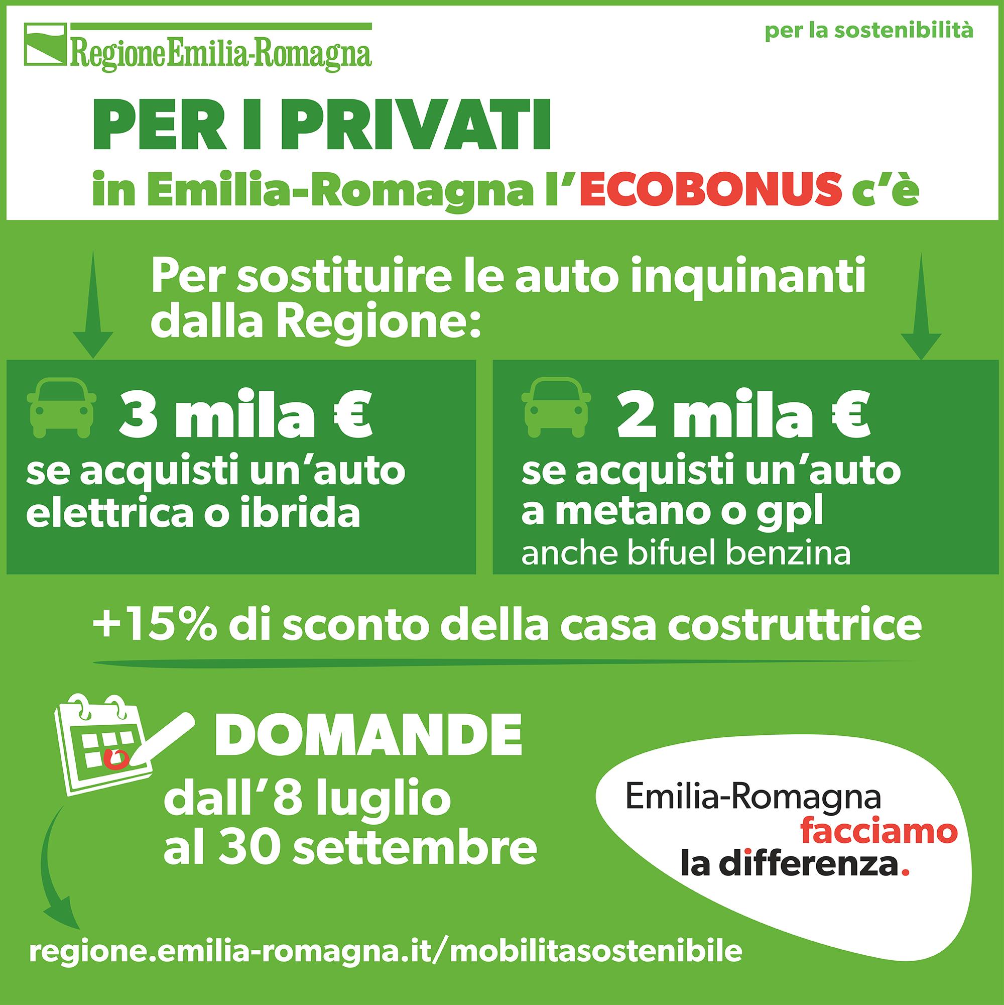 Ecobonus per i privati