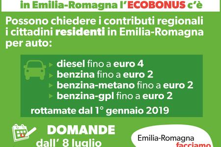 Ecobonus per i privati - 2