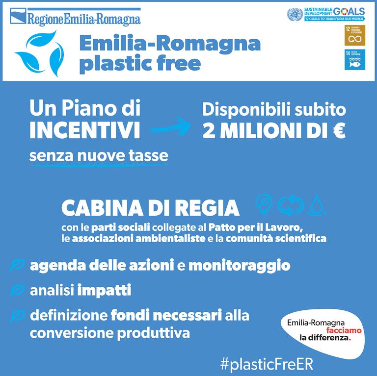 Emilia-Romagna regione plastic free - 2