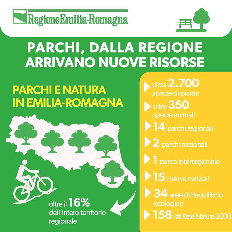 Parchi e natura in Emilia-Romagna
