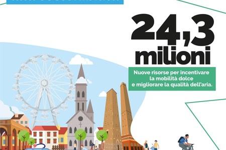 Bike to work Comuni superiori a 50.000 abitanti