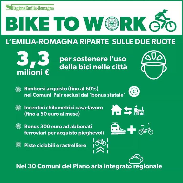 Bike to work. L'Emilia-Romagna riparte sulle due ruote