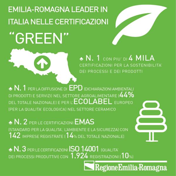 """Emilia-Romagna leader in Italia nelle certificazioni """"green"""""""