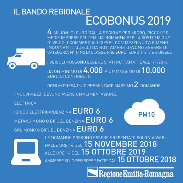 Il bando regionale Ecobonus 2019