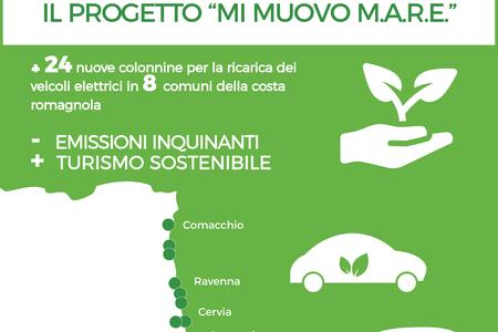 La Regione per la mobilità sostenibile: Mi Muovo M.A.R.E.