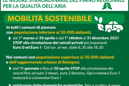 Le misure straordinarie del Piano regionale per la qualità dell'aria 2021: mobilità sostenibile