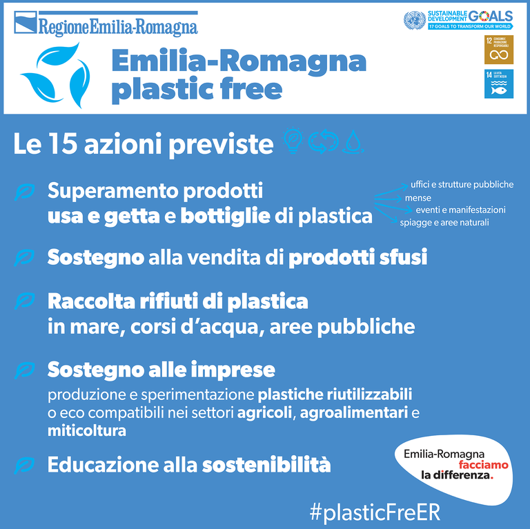 Emilia-Romagna regione plastic free - 3