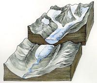 foto: Morfologie glaciali - autore T.Gironi - archivio Servizio Parchi e Risorse Forestali