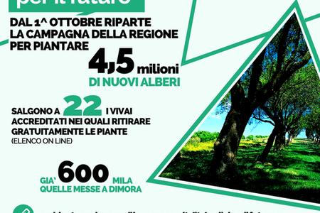 Mettiamo radici per il futuro: dall'1 ottobre 2021 riparte la distribuzione gratuita di piante