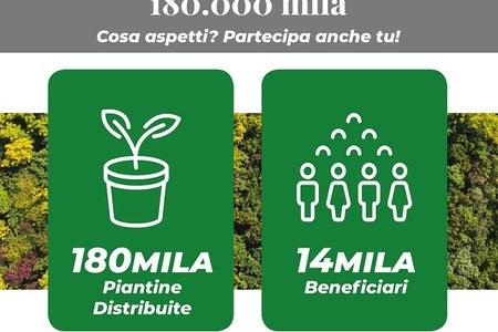 Ne abbiamo già piantati 180.000